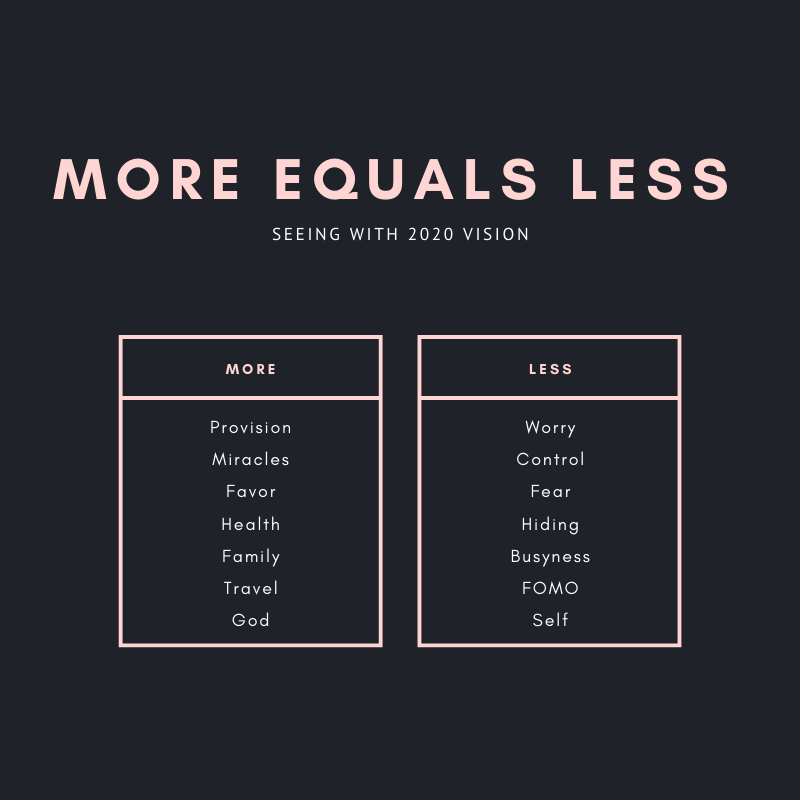 More equals less T-chart